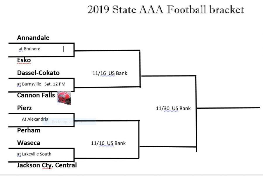 State Football bracket 2019