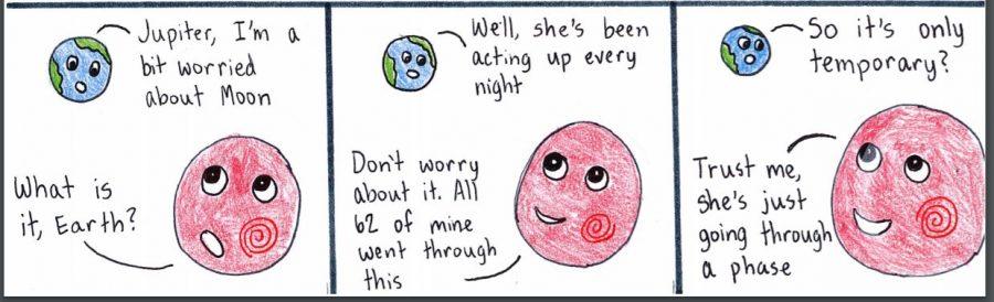 Moon matters