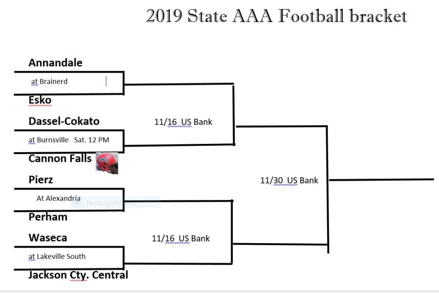 state football bracket