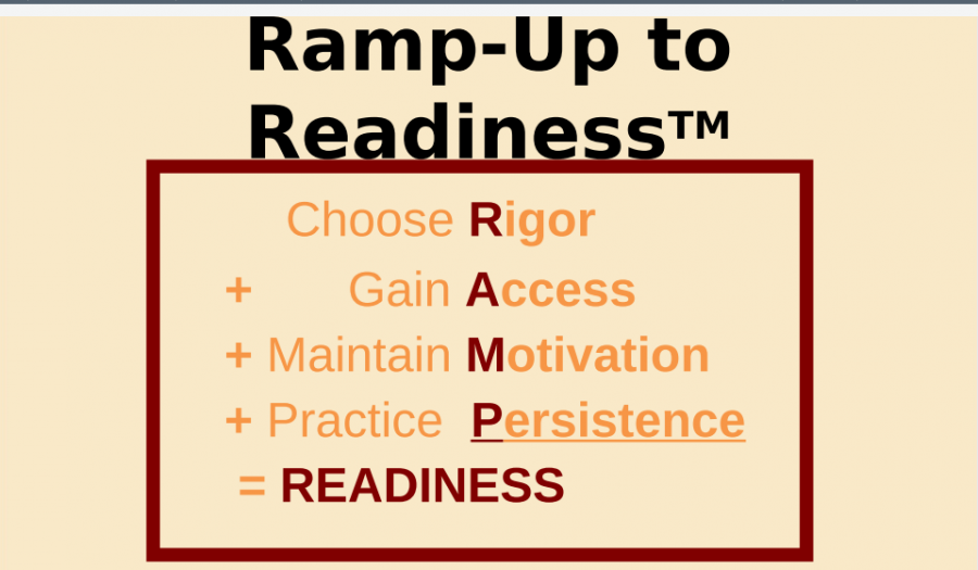 Ramp- Up, a program to prepare students for after high school, is in full swing for Cannon Falls students.